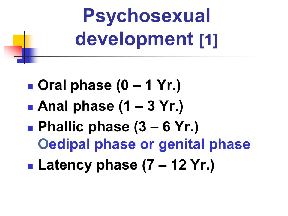 พัฒนาการของจิตใจทางด้านเพศ Psychosexual development [1]